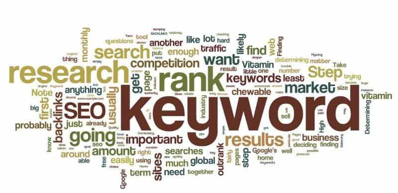 Professional SEO services keyword reasearch