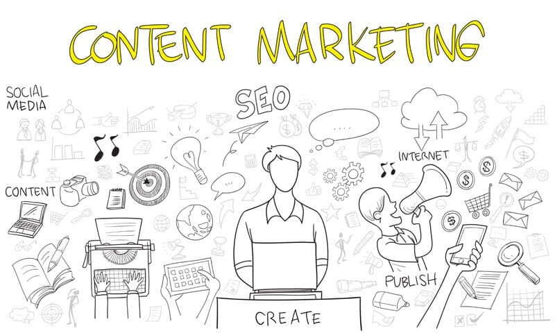 restaurant content marketing for seo