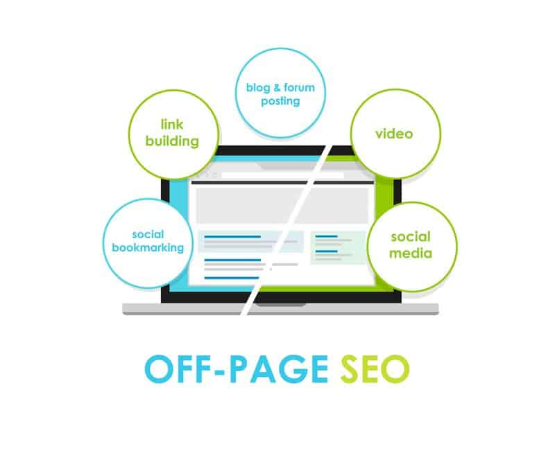 off page seo for restaurants